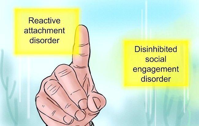 Imagine intitulată Ajutor pe cei apropiați cu tulburare de atașament Pasul 2