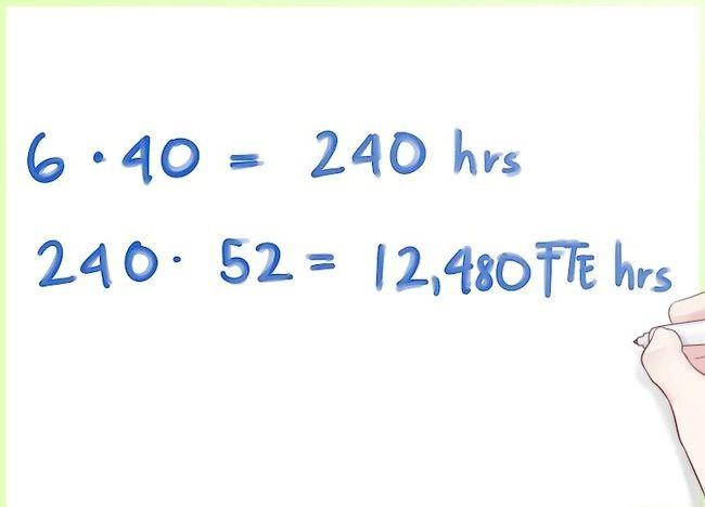 Cum se calculează FTE