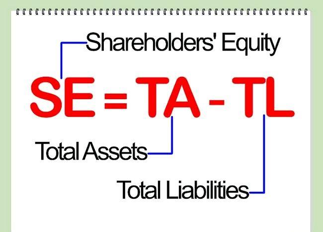 Cum se calculează rentabilitatea capitalului propriu