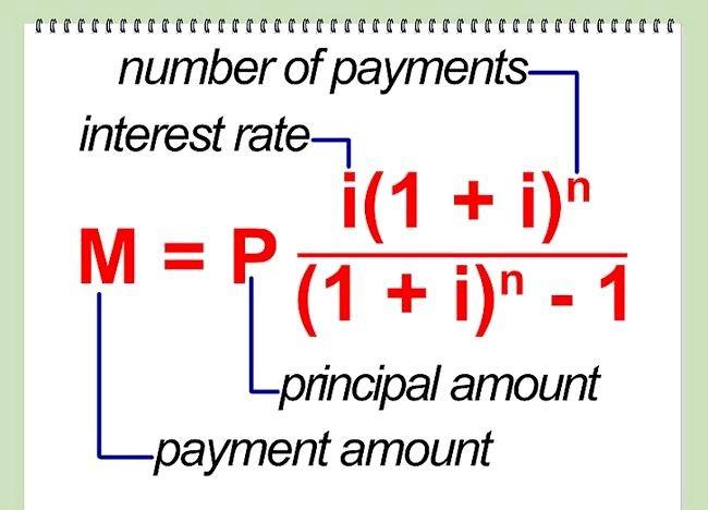 Cum se calculează dobânzile la un credit ipotecar