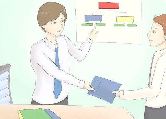 Imaginea intitulată Empower Employees Pasul 2