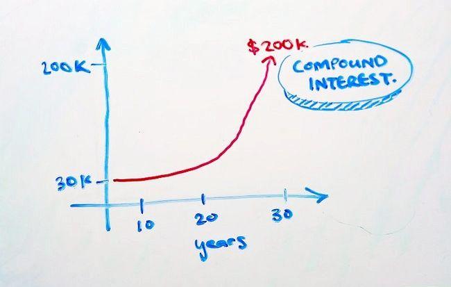 Cum să vă planificați pensionarea