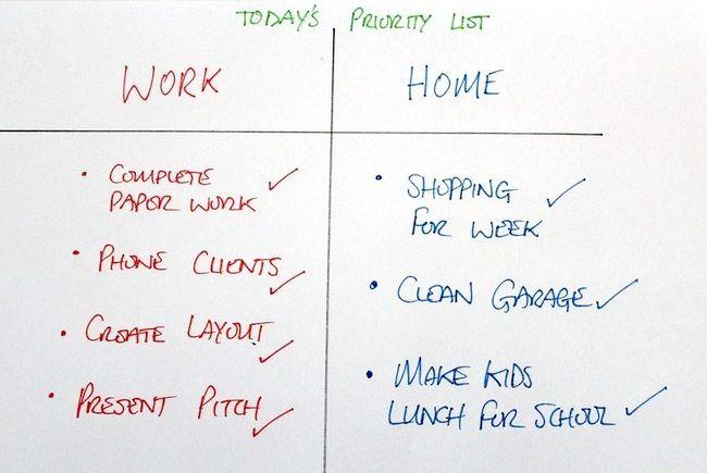 Cum să prioritizeze proiectele