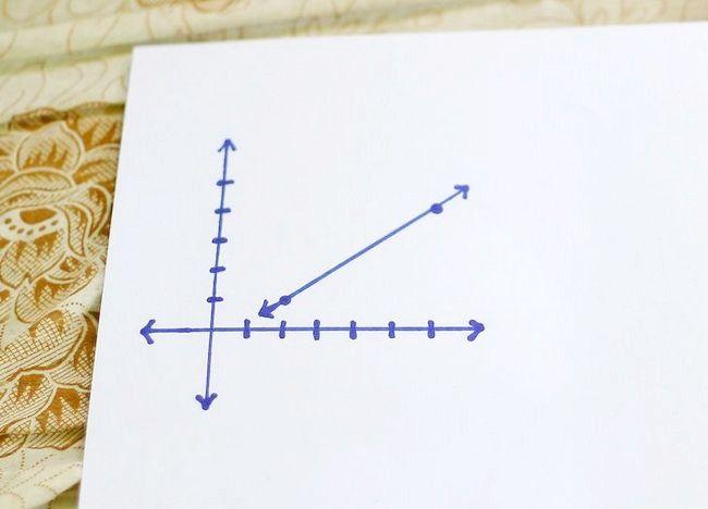 Imaginea intitulată Utilizați formula distanței pentru a găsi lungimea unei linii Pasul 1