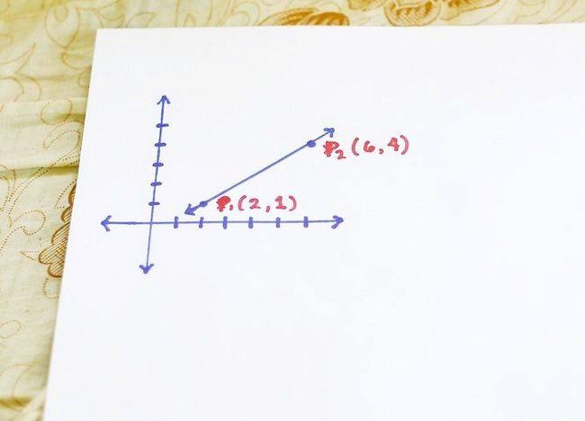 Imaginea intitulată Utilizați formula distanței pentru a găsi lungimea unei linii Pasul 2