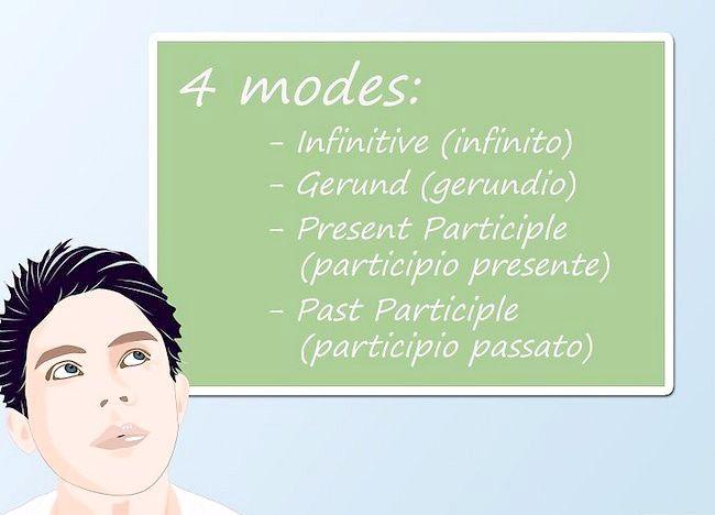 Cum să folosiți imperativul în italiană